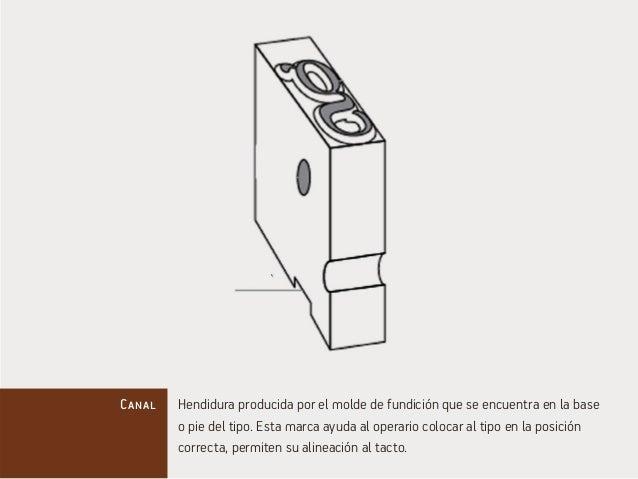 Canal Hendidura producida por el molde de fundición que se encuentra en la base  o pie del tipo. Esta marca ayuda al opera...