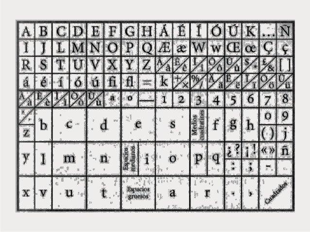 Diseño o caligrafía del original • Pasado del contorno interior y tallado del contrapunzón • Contrapun-zón  • El contrapun...