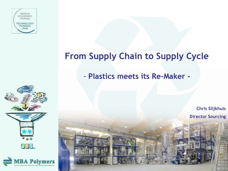 From Supply Chain to Supply Cycle- Plastics meets its Re-Maker -<br />Chris Slijkhuis<br />Director Sourcing<br />