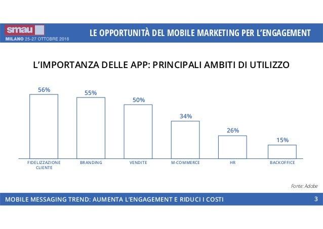 Mobile Messaging Trend Slide 3
