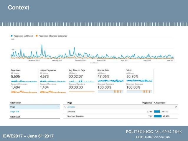 A Big Data Analysis Framework for Model-Based Web User Behavior Analytics Slide 3
