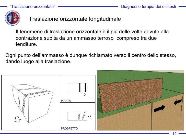 Problematiche strutturali e aspetti normativi - Prof. Borri
