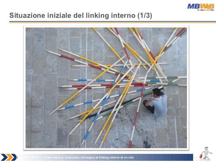 Situazione iniziale del linking interno (1/3) Page   - 18/12/11 –  Case History: intervento chirurgico al linking interno ...