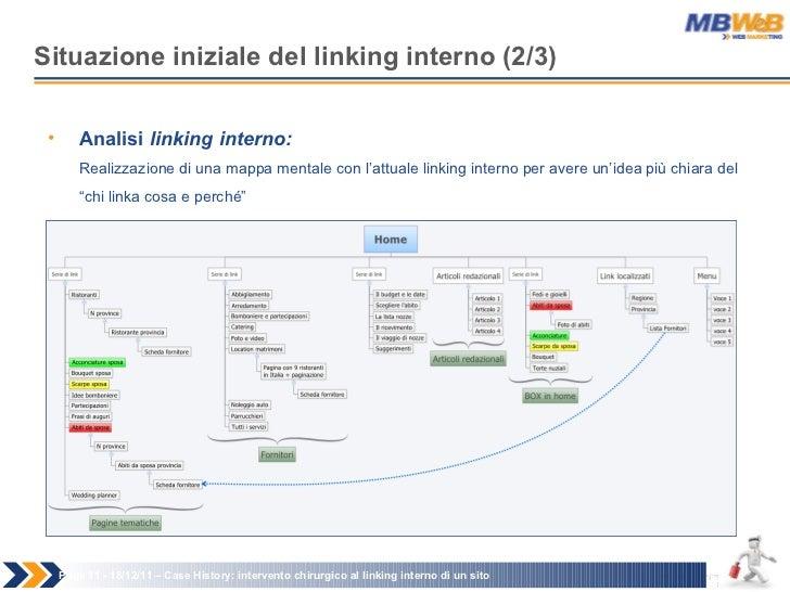 Situazione iniziale del linking interno (2/3) Page   - 18/12/11 –  Case History: intervento chirurgico al linking interno ...