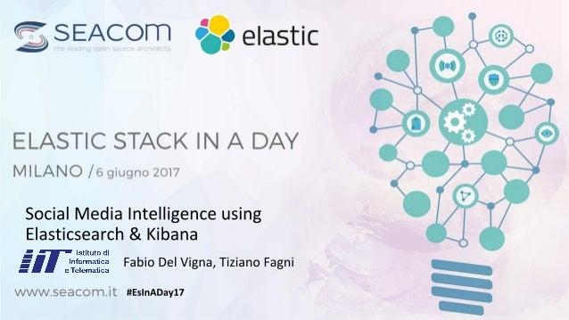 Social Media Intelligence using Elasticsearch & Kibana