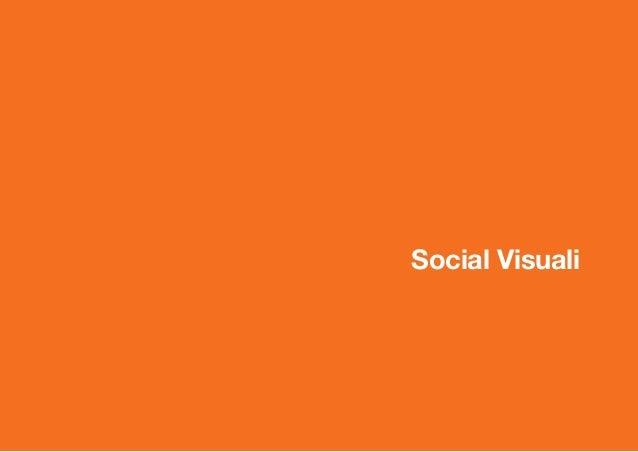 Social Visuali
