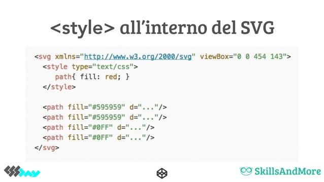 <style> all'interno del SVG
