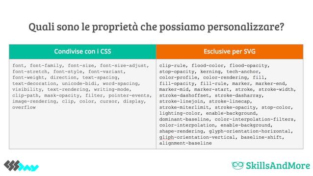 Quali sono le proprietà che possiamo personalizzare?
