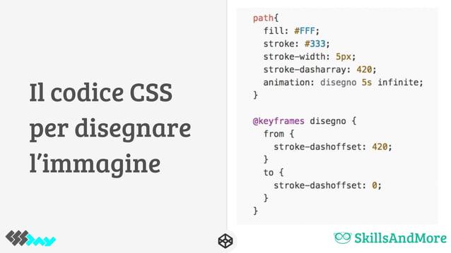 Il codice CSS per disegnare l'immagine