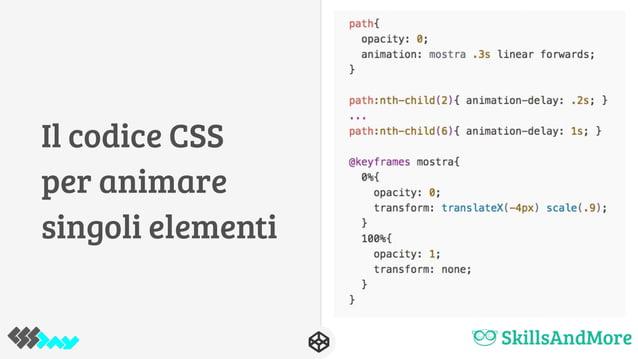 Il codice CSS per animare singoli elementi