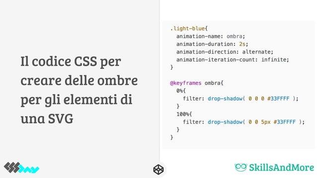 Il codice CSS per creare delle ombre per gli elementi di una SVG