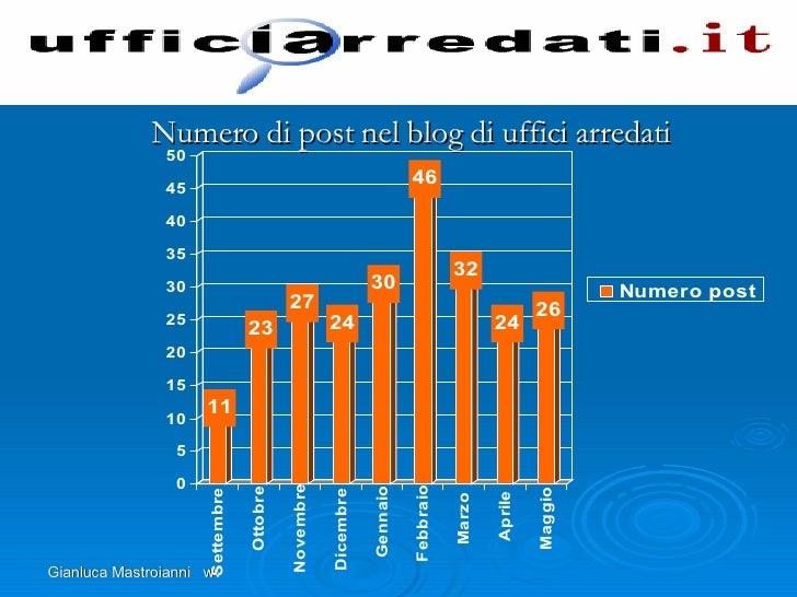 Uffici arredati convegno 6 giugno 2008 for Uffici arredati bologna