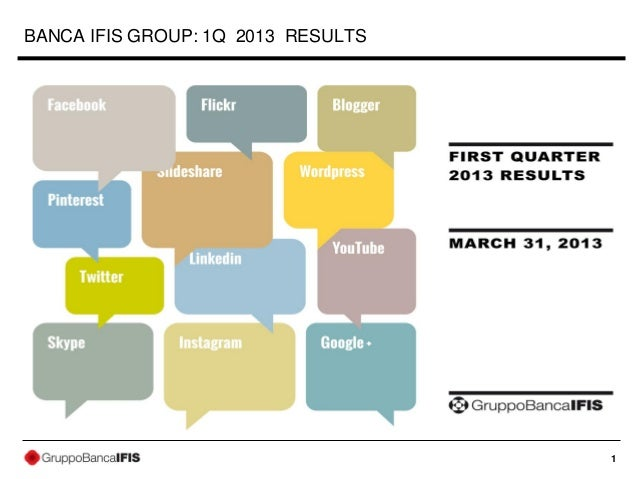 1BANCA IFIS GROUP: 1Q 2013 RESULTS
