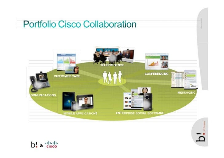 TELEPRESENCE                                                                CONFERENCING                CUSTOMER CARE     ...