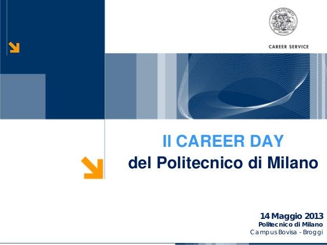 Il CAREER DAYdel Politecnico di Milano                   14 Maggio 2013                  Politecnico di Milano            ...