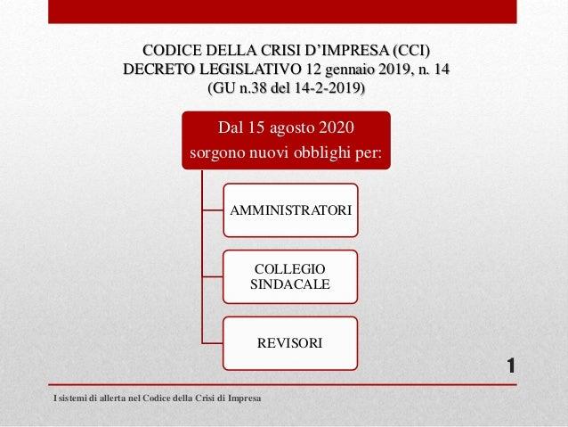 Dal 15 agosto 2020 sorgono nuovi obblighi per: AMMINISTRATORI COLLEGIO SINDACALE REVISORI I sistemi di allerta nel Codice ...