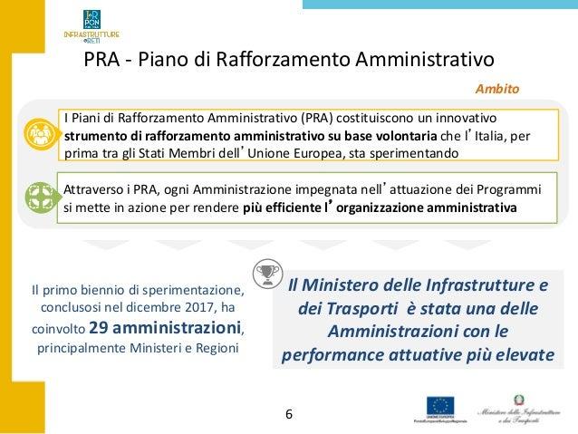 Calendario Acb 2020 16.Pon Infrastrutture E Reti 2014 2020 Comitato Di Sorveglianza Di Giu