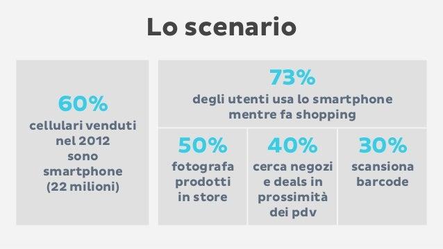 Lo scenario 60% cellulari venduti nel 2012 sono smartphone (22 milioni) 73% degli utenti usa lo smartphone mentre fa shopp...