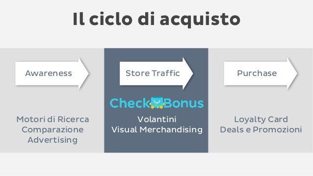Il ciclo di acquisto Awareness Store Traffic Purchase Motori di Ricerca Comparazione Advertising Volantini Visual Merchand...
