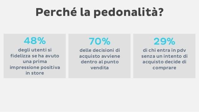 Perché la pedonalità? 48% degli utenti si fidelizza se ha avuto una prima impressione positiva in store 70% delle decision...
