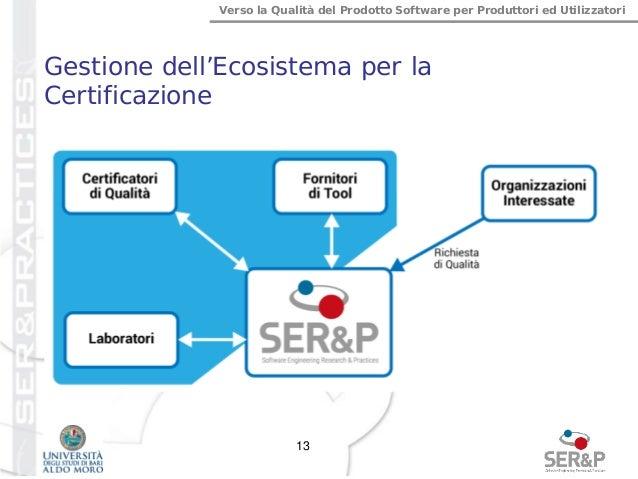 Verso la Qualità del Prodotto Software per Produttori ed Utilizzatori Gestione dell'Ecosistema per la Certificazione 13