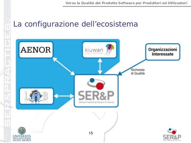 Verso la Qualità del Prodotto Software per Produttori ed Utilizzatori La configurazione dell'ecosistema 15