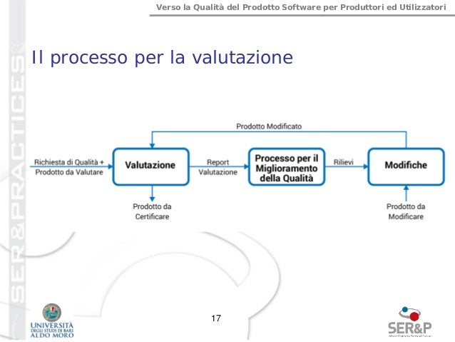 Verso la Qualità del Prodotto Software per Produttori ed Utilizzatori Il processo per la valutazione 17