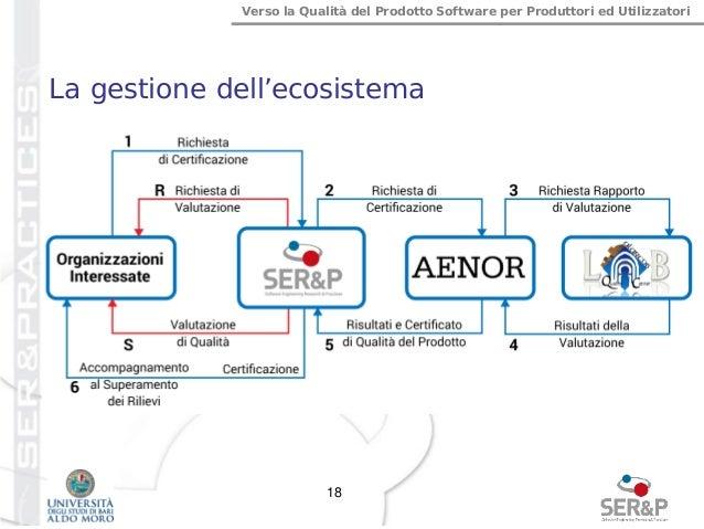 Verso la Qualità del Prodotto Software per Produttori ed Utilizzatori La gestione dell'ecosistema 18