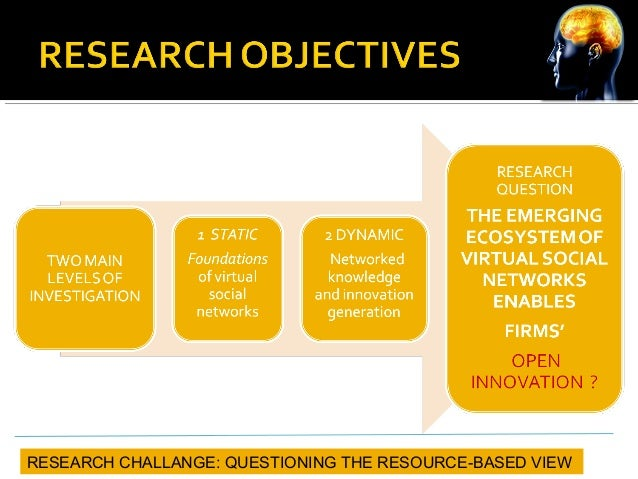 """My book: """"Virtual Social Networks and Open Innovation: Questioning the RBV"""" Slide 3"""