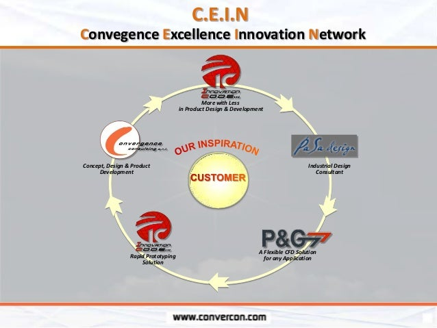 C.E.I.N Convegence Excellence Innovation Network  More with Less in Product Design & Development  Concept, Design & Produc...