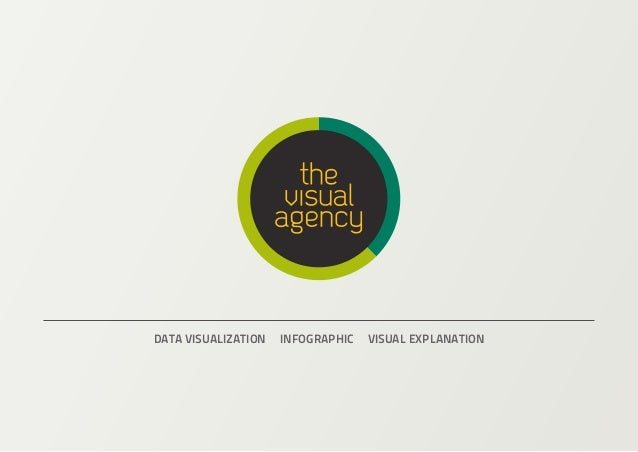 DATA VISUALIZATION  INFOGRAPHIC  VISUAL EXPLANATION