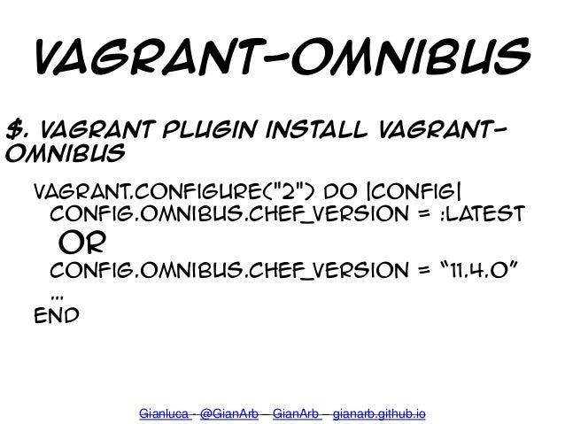 Vagrant-omnibus $. Vagrant plugin install vagrant- omnibus Gianluca - @GianArb – GianArb – gianarb.github.io Vagrant.confi...