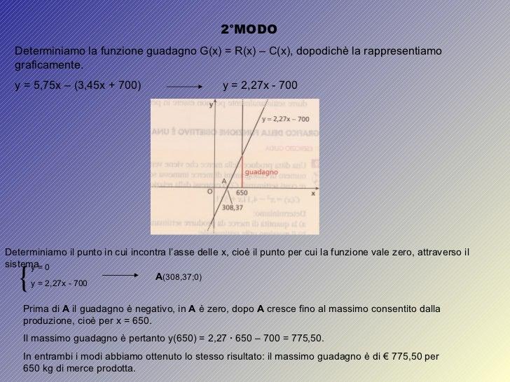 2°MODO Determiniamo la funzione guadagno G(x) = R(x) – C(x), dopodichè la rappresentiamo graficamente. y = 5,75x – (3,45x ...