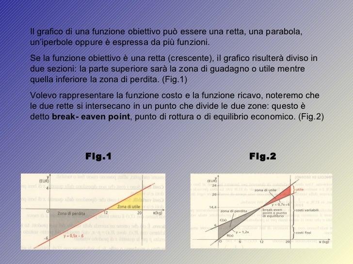 Il grafico di una funzione obiettivo può essere una retta, una parabola, un'iperbole oppure è espressa da più funzioni. Se...