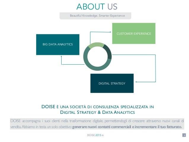 Presentazione Doise Digital Strategy Slide 3