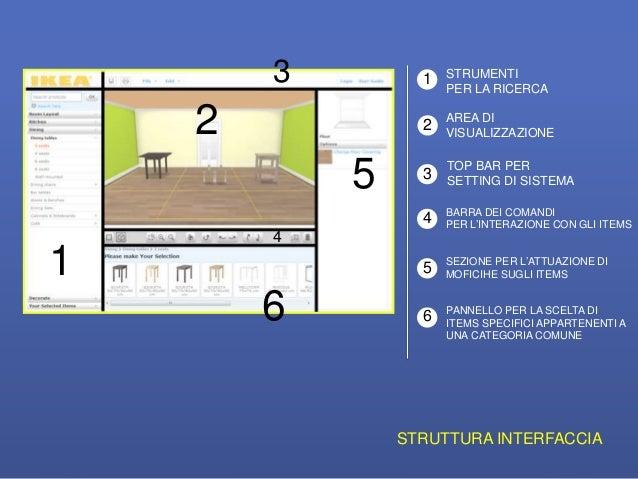 Beautiful Ikea Planner Cucina Images - Embercreative.us ...