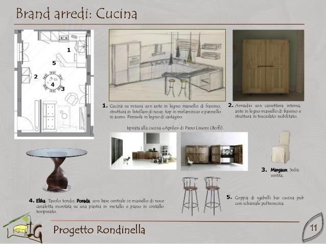 Ante In Legno Massello Per Cucina.Presentazione Esame Ilaria Gallo Per Corso Interior Design Di Nad