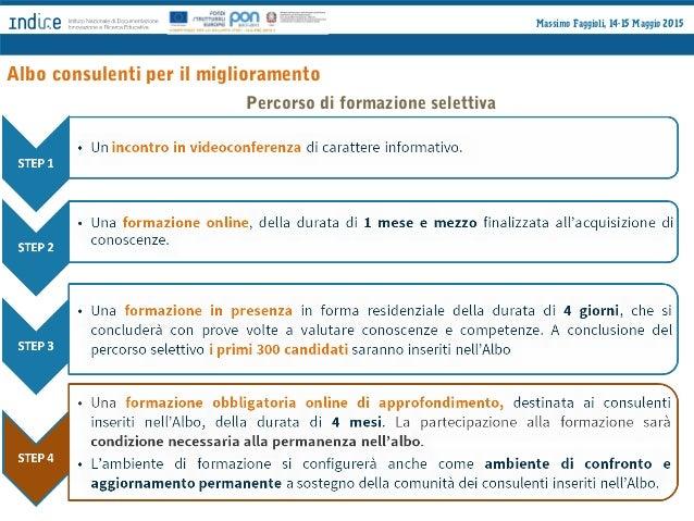 Massimo Faggioli, 14-15 Maggio 2015 Risultati attesi Biennio di avvio 2015/2017 Saranno inseriti nel percorso di formazion...