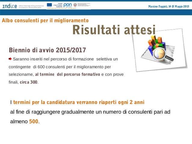 Massimo Faggioli, 14-15 Maggio 2015 1. un percorso di ricerca finalizzato allo studio approfondito della professionalità d...
