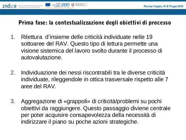 Massimo Faggioli, 14-15 Maggio 2015 Seconda fase: le azioni strategiche 1. Collegamento degli obiettivi di processo così i...
