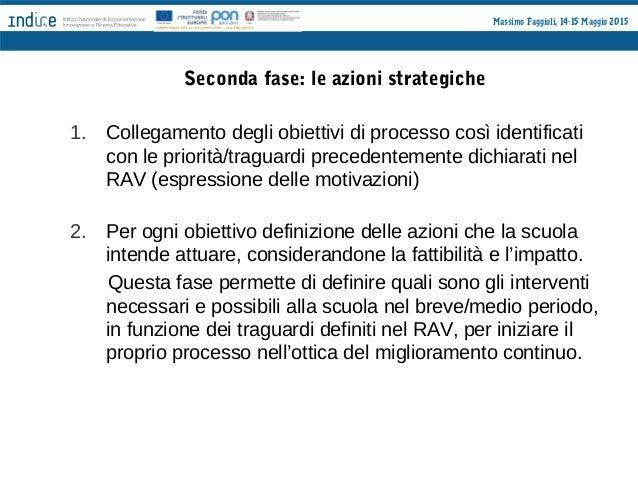 Massimo Faggioli, 14-15 Maggio 2015 Terza fase: la pianificazione delle azioni • Pianificazione delle azioni di migliorame...