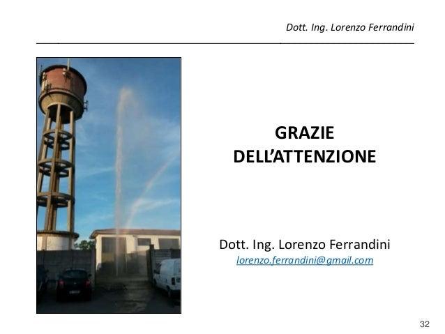 32 GRAZIE DELL'ATTENZIONE Dott. Ing. Lorenzo Ferrandini lorenzo.ferrandini@gmail.com Dott. Ing. Lorenzo Ferrandini _______...