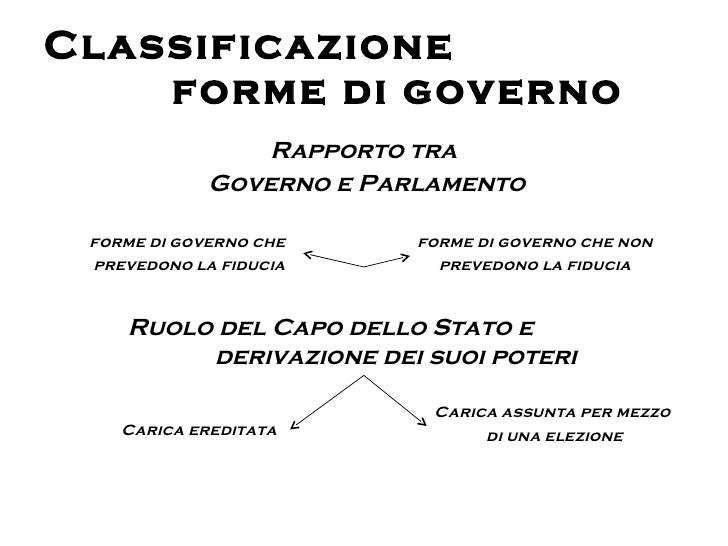 governo - photo #8