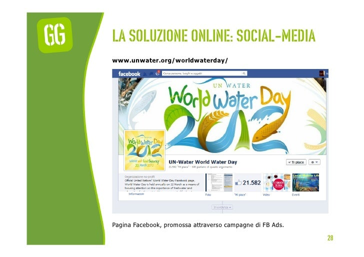 La soluzione online: social-mediawww.unwater.org/worldwaterday/Pagina Facebook, promossa attraverso campagne di FB Ads.   ...