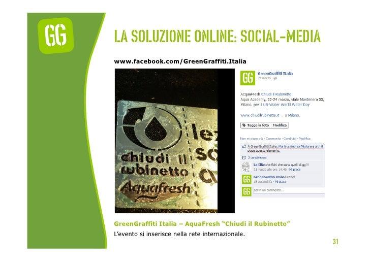 "La soluzione online: social-mediawww.facebook.com/GreenGraffiti.ItaliaGreenGraffiti Italia – AquaFresh ""Chiudi il Rubinett..."