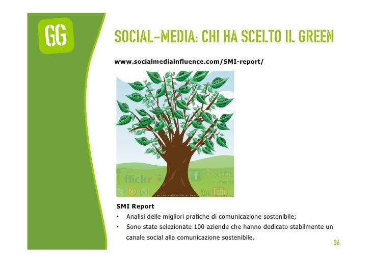 Social-media: chi ha scelto il greenwww.socialmediainfluence.com/SMI-report/SMI Report•   Analisi delle migliori pratiche...