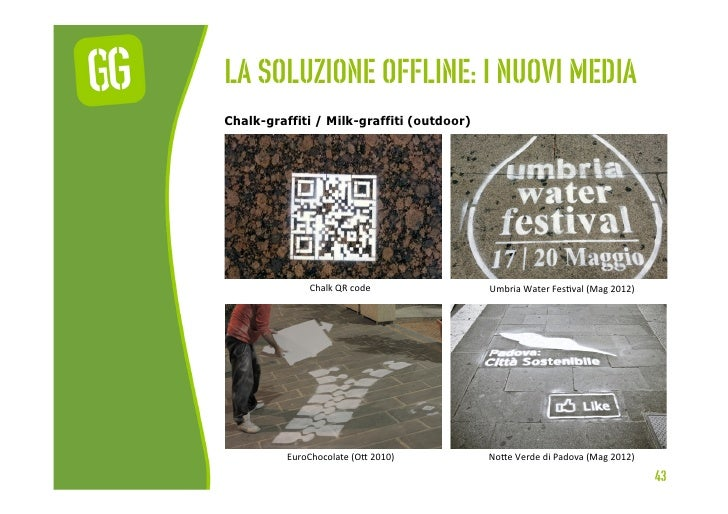 La soluzione offline: I nuovi mediaChalk-graffiti / Milk-graffiti (outdoor)                Chalk QR code     Umbri...