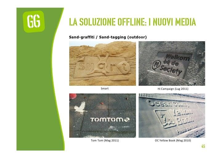 La soluzione offline: I nuovi mediaSand-graffiti / Sand-tagging (outdoor)                    Smart                   Hi...