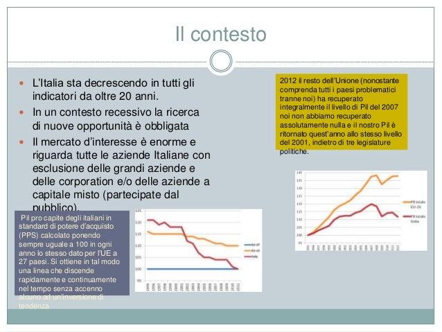 Il contesto  L'Italia sta decrescendo in tutti gli indicatori da oltre 20 anni.  In un contesto recessivo la ricerca di ...