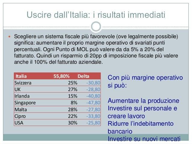 Uscire dall'Italia: i risultati immediati  Scegliere un sistema fiscale più favorevole (ove legalmente possibile) signifi...